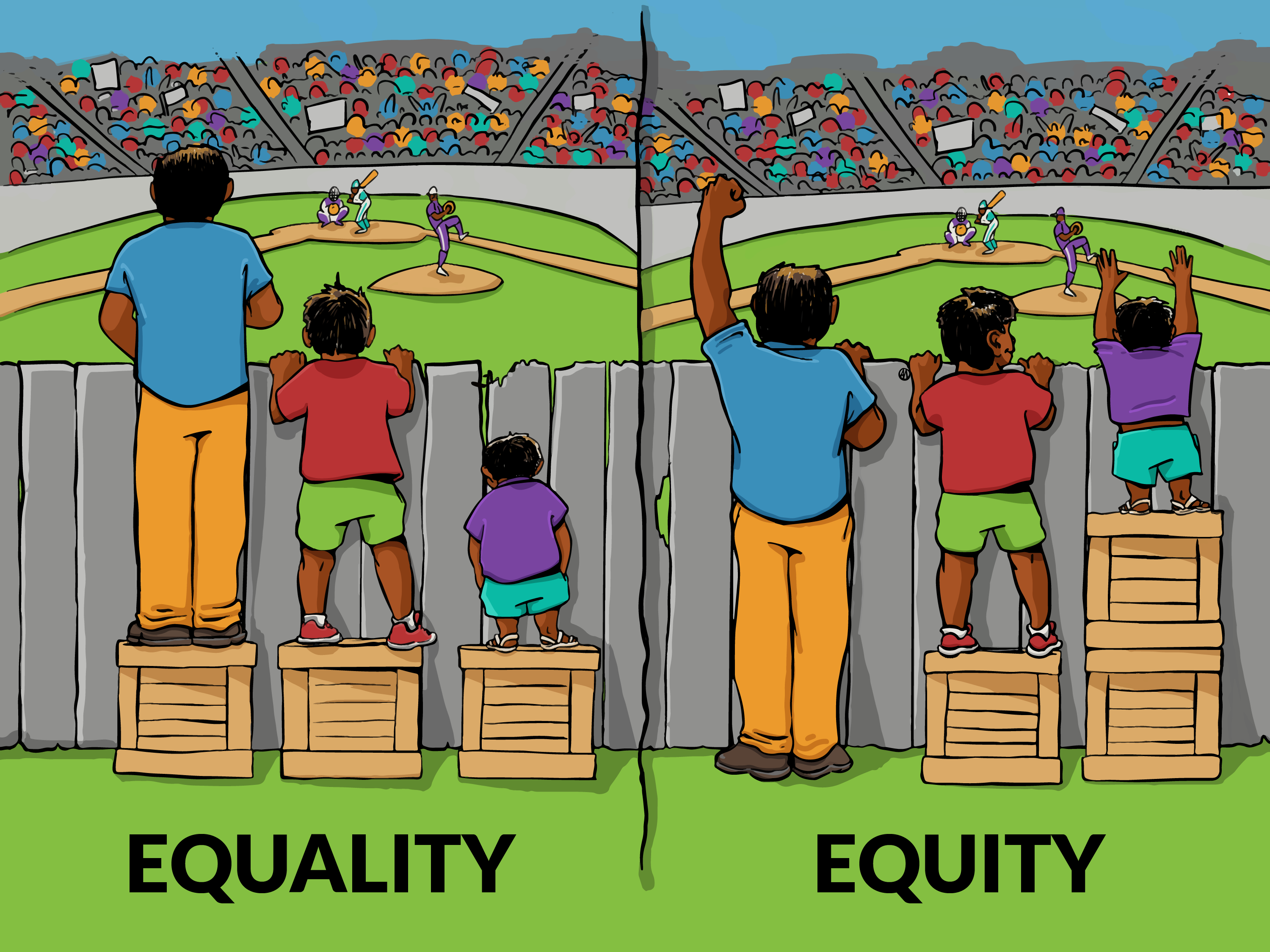 Text demonstrates the difference between equality and equity with equality resulting in unequal views and equity resulting in equal views