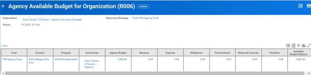 agency available budget summary