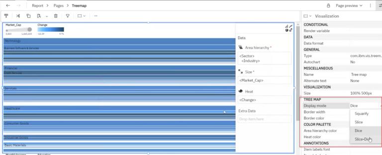 screenshot of treemap in cognos