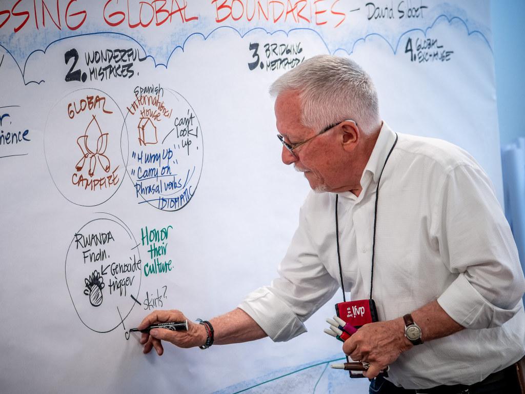 David Sibbet pioneered visual facilitation.
