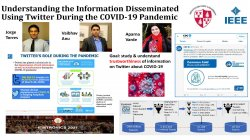 Understanding the Information Disseminated Using Twitter During the COVID-19 Pandemic Poster