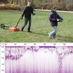 GSSI Ground Penetrating Radar SIR-3000 and sample output graph