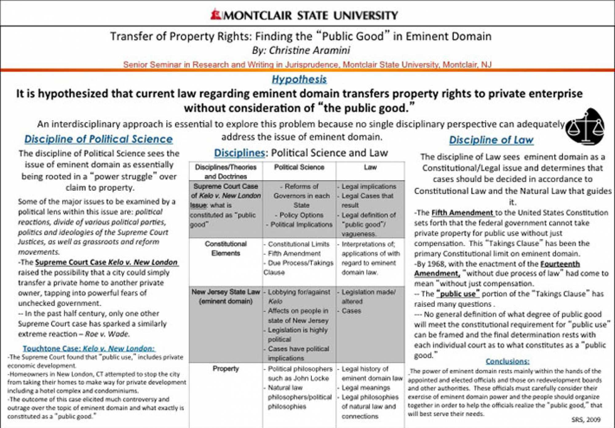 "Poster of abstract titled ""Transfer of Property Rights: Finding the 'Public Good' in Eminent Domain"""