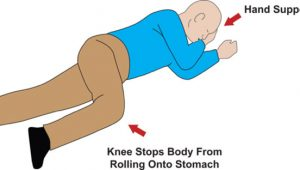 Graphic demonstrating the 'recovery position'.